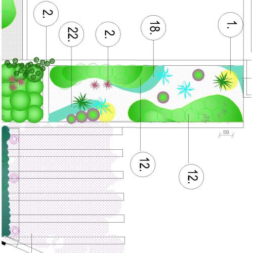 Proces oblikovanja vrta